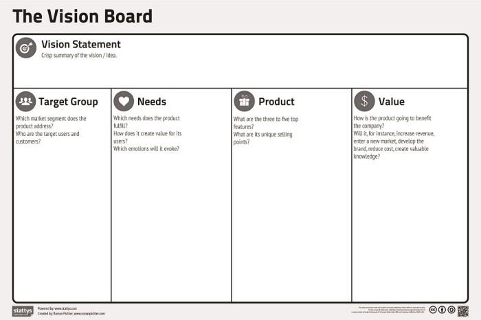 the-vision-board-2-0