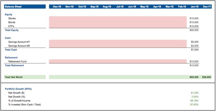 Template - Balance Sheet