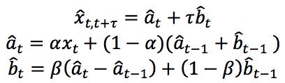 DF - Holt Method