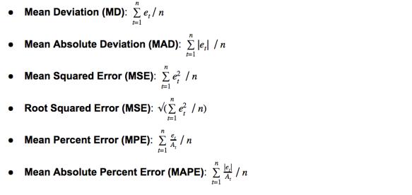 DF - Metrics