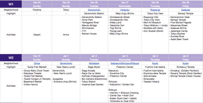 Japan Schedule